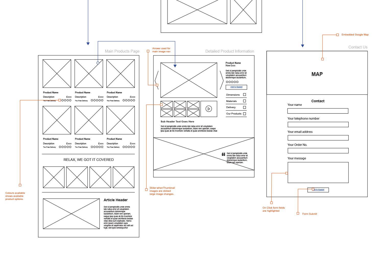 RestRelax Website Wireframe | Joao Ferreira Freelance Designer