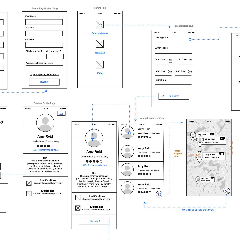 NanniFinder UI Wireframe App Design